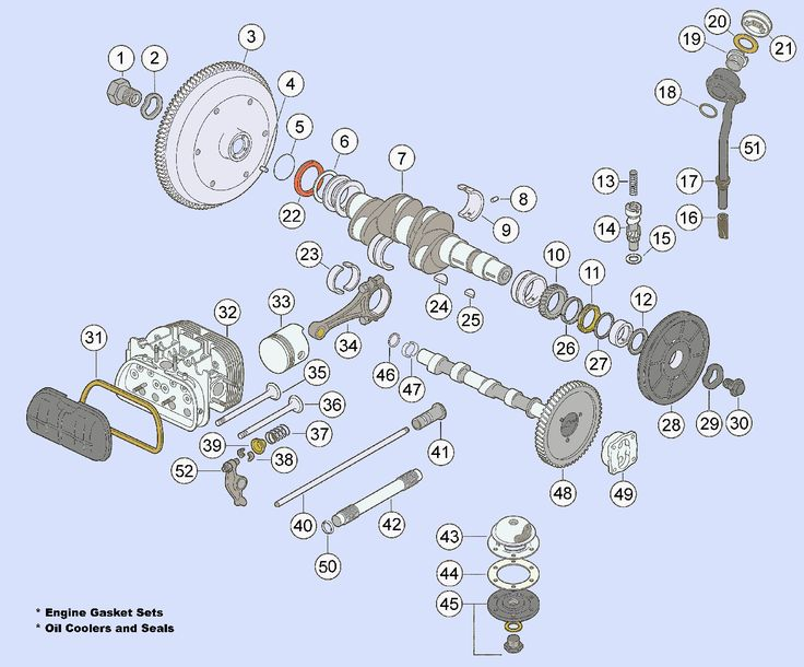 75ea8515120afd3f599d0717a937494b vw info belladonna best 25 karmann ghia parts ideas on pinterest volkswagen vw engine parts diagram at readyjetset.co