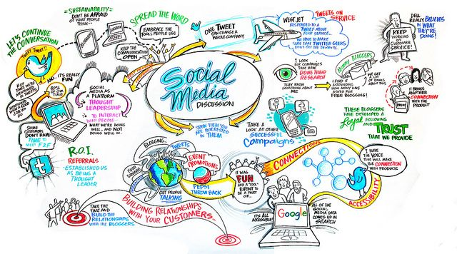 The future of engagement on social media