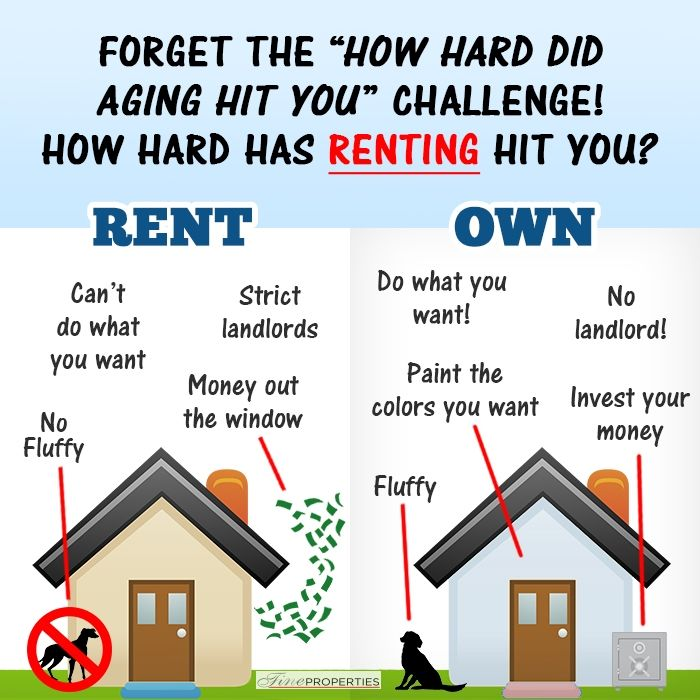 You Can Rent A House But You Can Only Own A Home Don T Think Of Cost Think Of Value Price Being A Landlord Renting Vs Buying Home Real Estate Memes