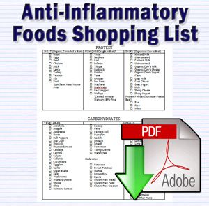 List Of Inflammatory Foods Mayo Clinic