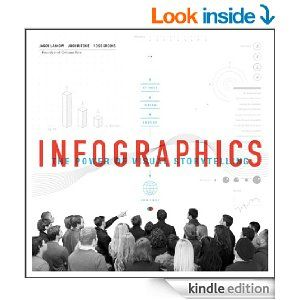 12 mejores imgenes sobre ctl books en pinterest amazon infographics the power of visual storytelling ebook jason lankow fandeluxe Image collections