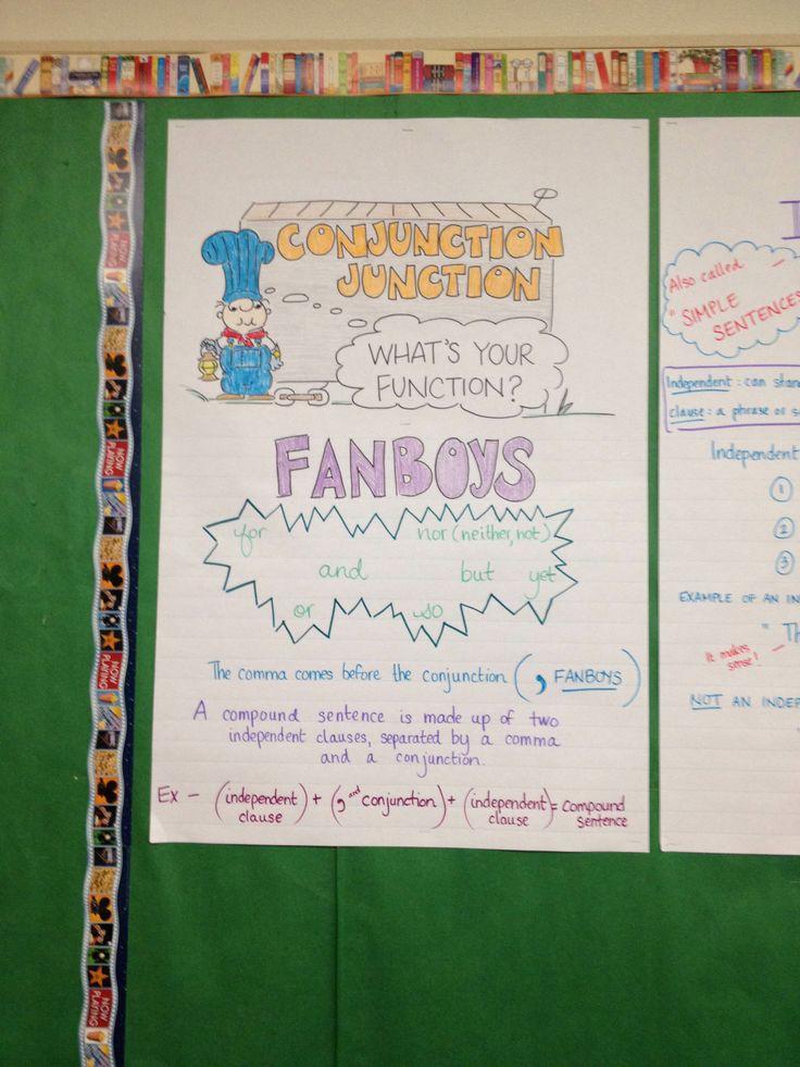 Informational Writing Anchor Charts 2nd Grade