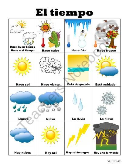 Spanish Weather and Calendar Vocabulary PICTURE Notes from Spanish the easy way! on TeachersNotebook.com (2 pages) - No more translation... let the students visualize the vocabulary! Make Spanish more enjoyable by using pictures to teach and reinforce the language. This set of notes contains all of the basic weather vocabulary taught in level 1 Spanish as well as the m