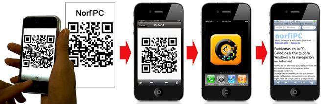 Usos prácticos de los códigos QR, escanear y cargar un sitio web en el navegador del teléfono celular