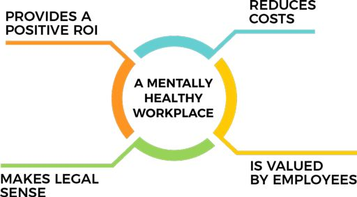 Mental Health in the Australian Workplace Conference and Masterclass #mental, #health, #wellbeing, #workplace, #australia, #conference, #masterclass, http://kentucky.nef2.com/mental-health-in-the-australian-workplace-conference-and-masterclass-mental-health-wellbeing-workplace-australia-conference-masterclass/  # Job stress and other work-related psychosocial hazards are emerging as the leading contributors to the burden of occupational disease and injury. Untreated mental health conditions…