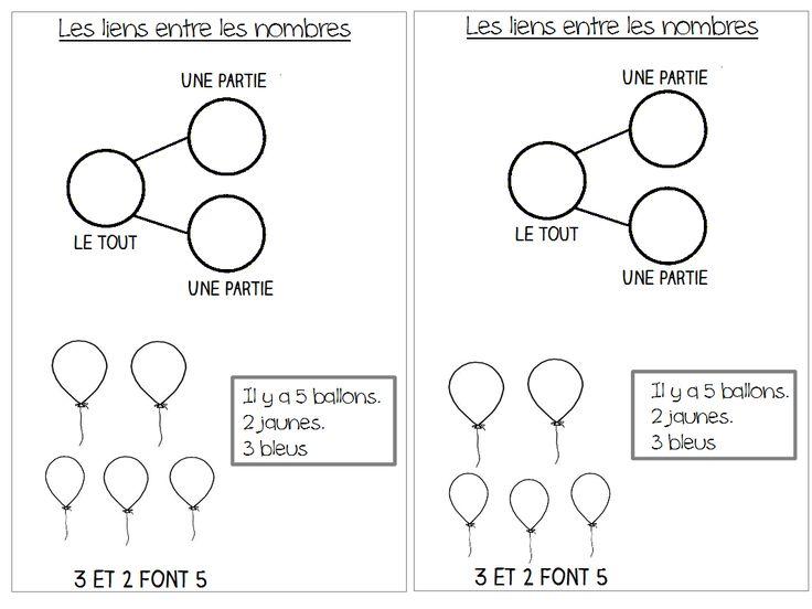 Leçons de maths CP methode Singapour