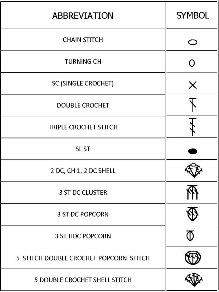 Knitting Chart Symbols Uk : Best images about knitting symbols on pinterest