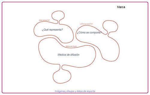marca modelo de negocio business life