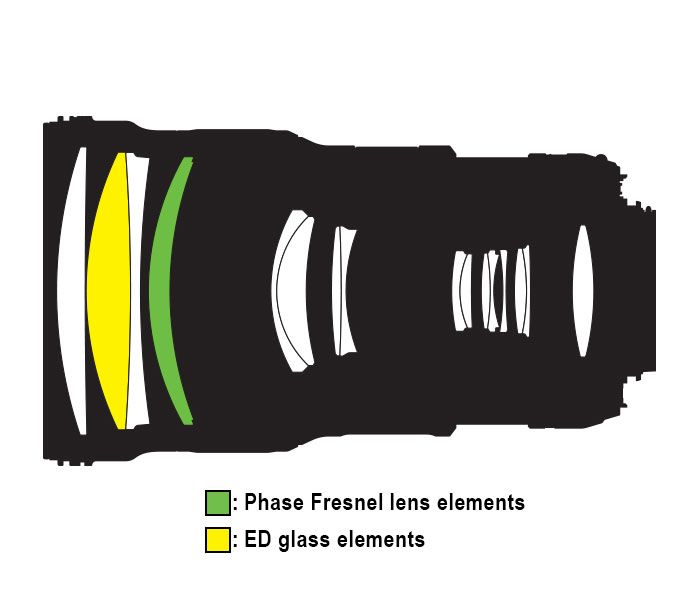 AF-S NIKKOR 300mm f/4E PF ED VR | Interchangeable Lens for Nikon DSLR Cameras