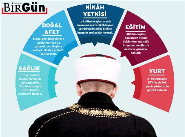 imamlar-cumhuriyeti-364349-1.