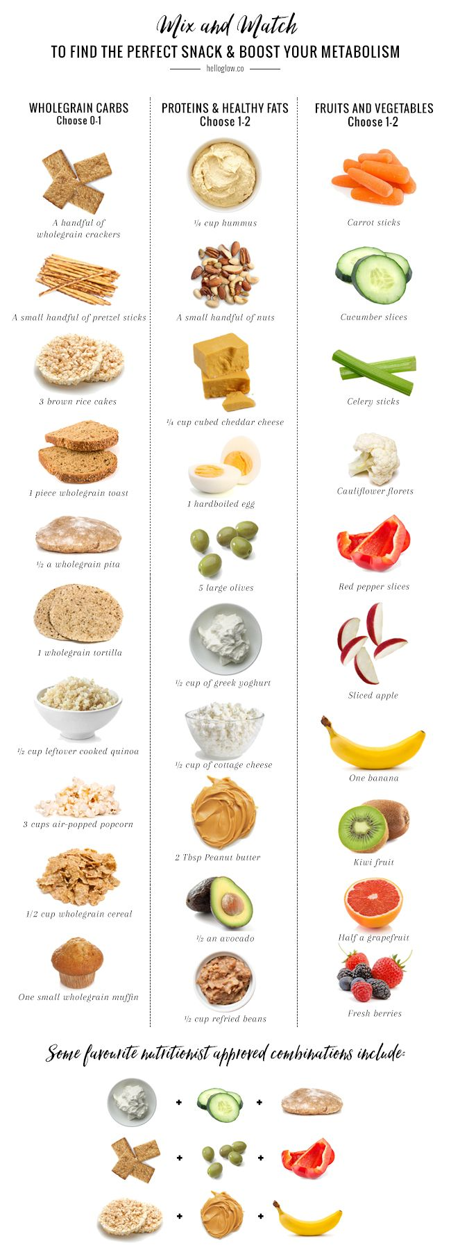 A Nutritionist Explains: How to Snack to Boost Metabolism | http://helloglow.co/how-to-snack-to-boost-metabolism/