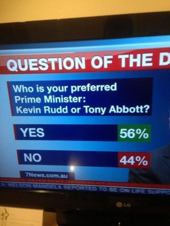This poll that really made no sense at all:   17 News Fails That Could Only Happen In Australia