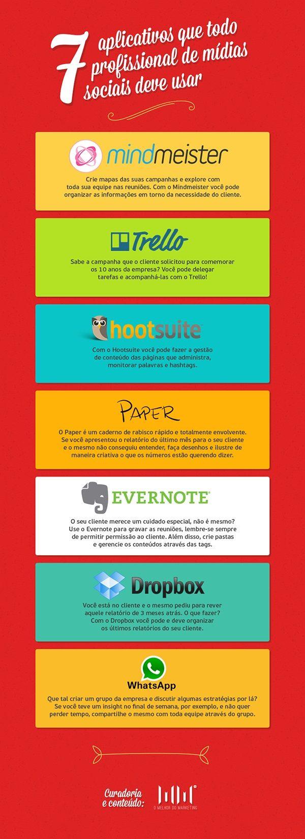 7 aplicativos que todo profissional de social media deve conhecer - http://marketinggoogle.com.br/2014/02/25/7-aplicativos-que-todo-profissional-de-social-media-deve-conhecer/