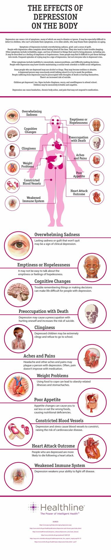 Effects of Depression on Your Body.