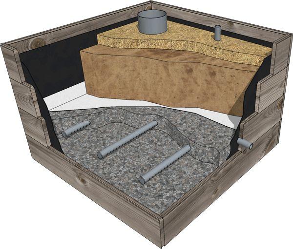 1000 id es sur le th me construire un lit sur pinterest cadres de lit lits et lits. Black Bedroom Furniture Sets. Home Design Ideas