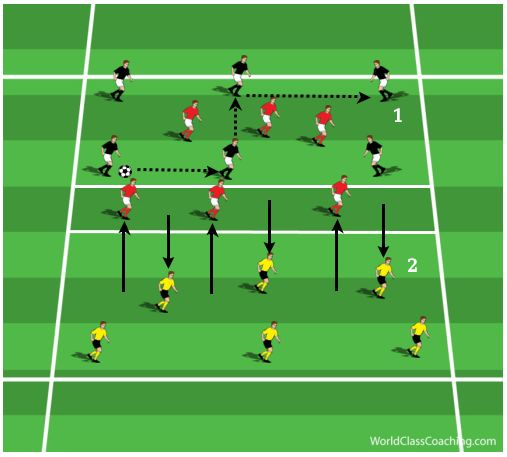 soccer drills for adults pdf youtube
