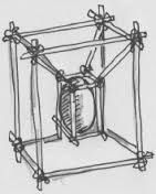 egg drop project - Google Search