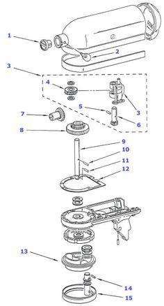 best 25 kitchenaid repair ideas on pinterest best kitchenaid Kitchenaid Mixer Wiring Diagram could have used this last night! fix your kitchenaid mixer kitchenaid mixer wiring diagram