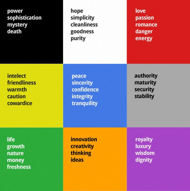 Colors Of Mood 35 best what's your colour personality? images on pinterest