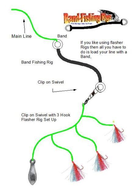 Best 25 fishing rigs ideas on pinterest fishing tips for Fishing line setup