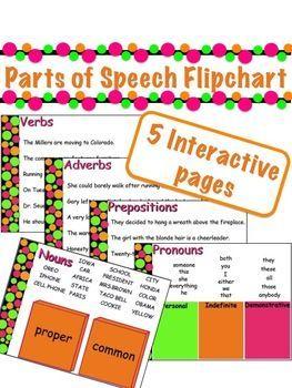 48502 Besten English Language Arts: Ideas U0026 Resources Bilder Auf Pinterest  | Unterricht Ideen, Unterrichtsmaterialien Und Englischer Sprachunterricht