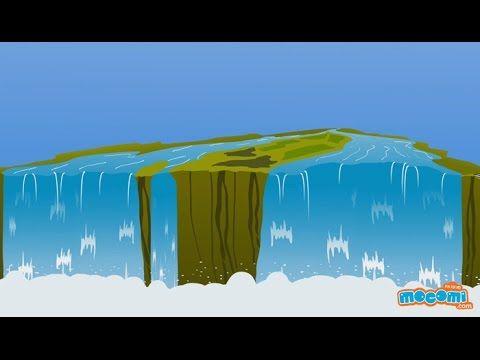 Niagara Falls : Fun Fact Series EP08   Mocomi Kids
