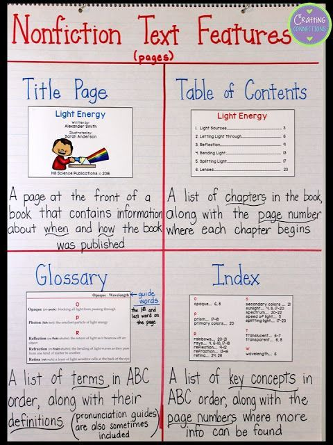 Nonfiction Text Features Anchor Chart plus tips for teaching students about text…