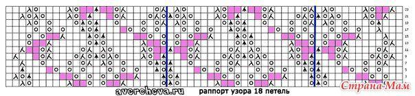 Схема узора:  В схеме указаны только лицевые ряды, в изнаночных рядах все петли вязать изнаночными ( и накиды — изнаночными).  Раппорт узора 18 петель в ширину.