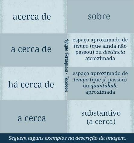 Português. Regras