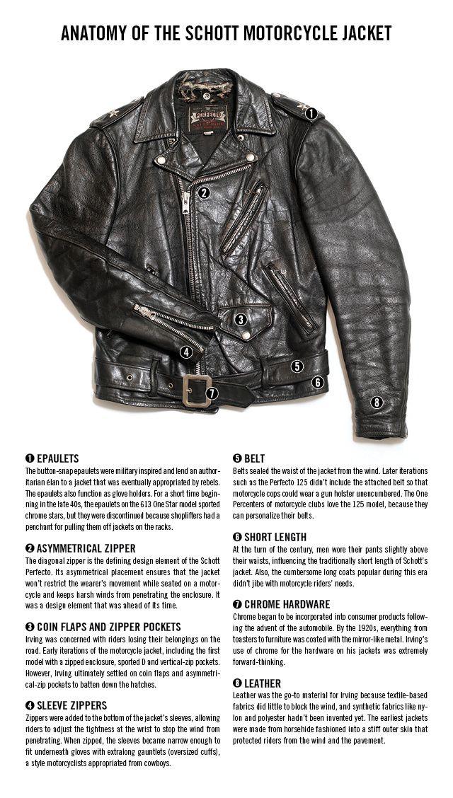 The Anatomy of the Schott Motorcycle Jacket