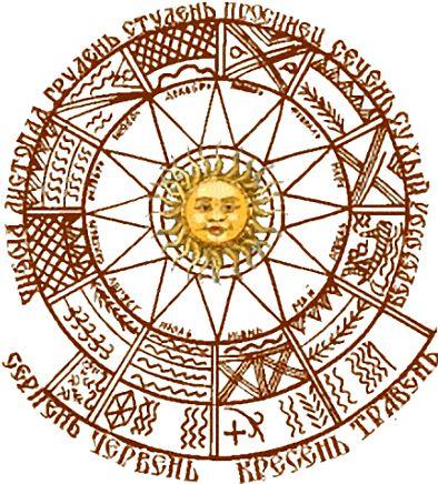 Slavic calendar   Veles Circle