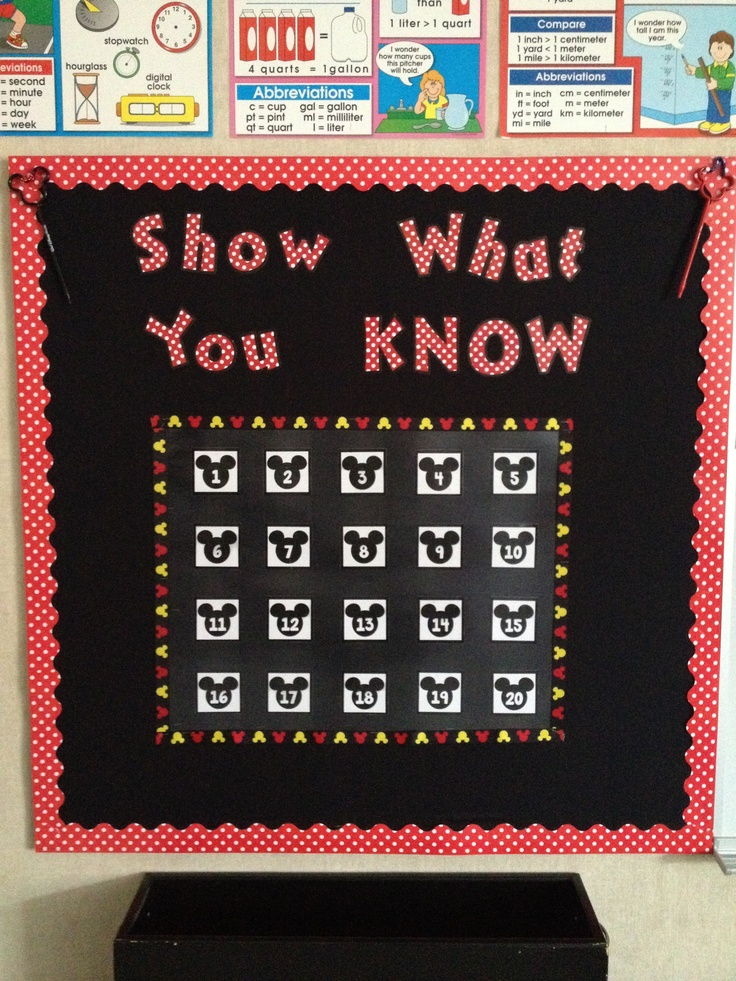 This is my exit ticket board. My second graders love it!