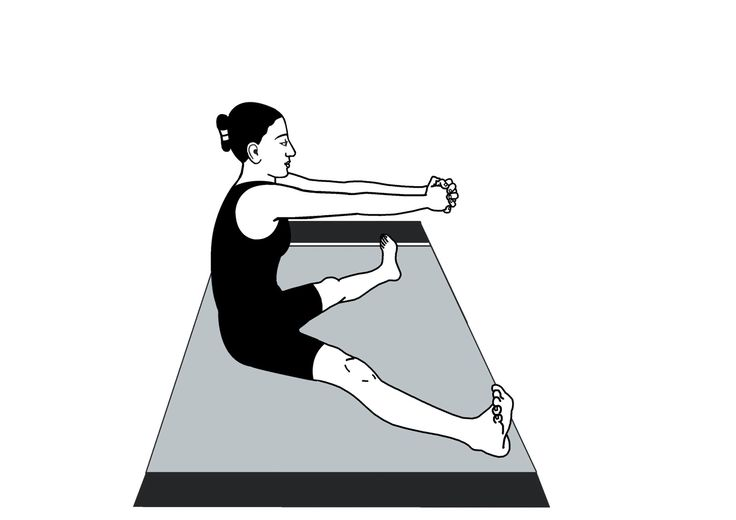 Chakki Chalanasana 58 best Basic Yoga Asa...