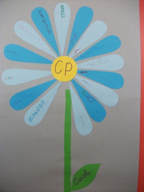 Fleur de la classe / décoration de porte à la rentrée