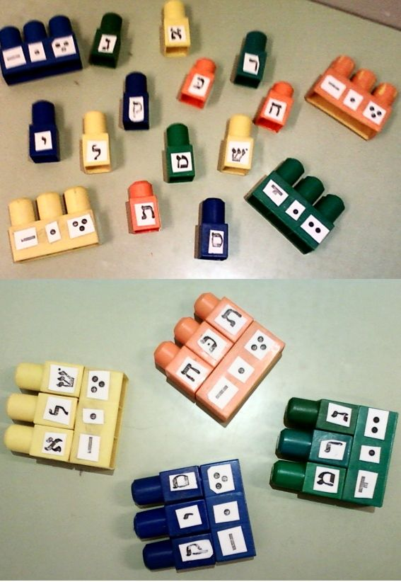 the children have to form syllables with kamatz / pataj, segol / serek and Jirik and read them