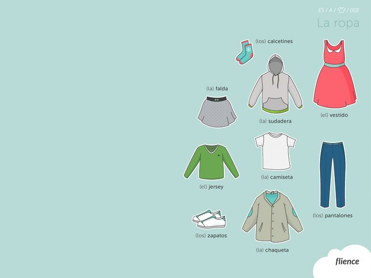 Clothes_001_es #ScreenFly #flience #spanish #education #wallpaper #language