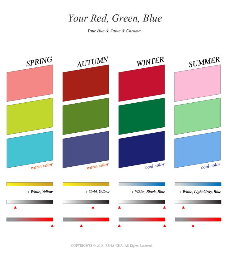 Spring type color mixed with white and yellow, bright, vivid color looks  good. Autumn type goes well with soft colors and a mixture of yellow amberu2026