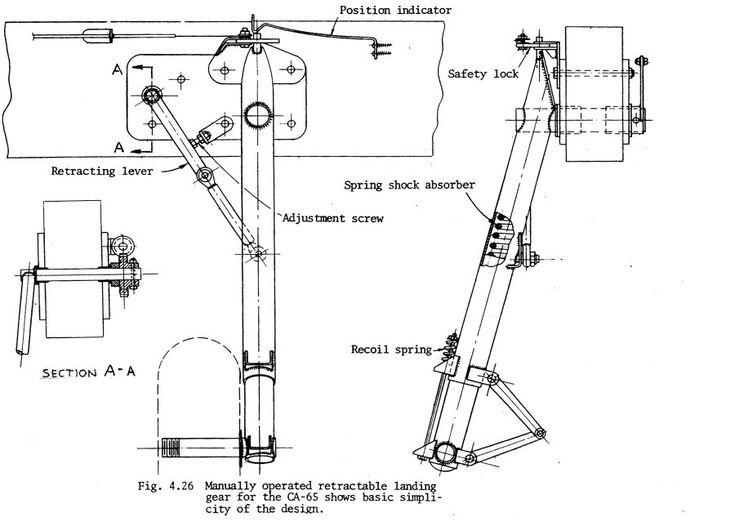 Cvjetkovic Aircraft