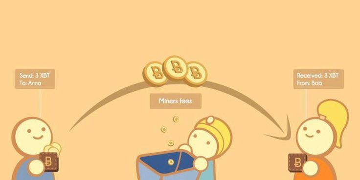 Blogtienao.com – Điều đầu tiên cần hiểu là Bitcoins hoặc các loại tiền tệ crypto không thực sự tồn tại. Đầu tư vào đó – điều duy nhất tồn tại là hồ sơ về giao dịch của họ – chủ yếu là hình thức ghi nợ và tín dụng – chúng là hoàn toàn vô hình. https://blogtienao.com/