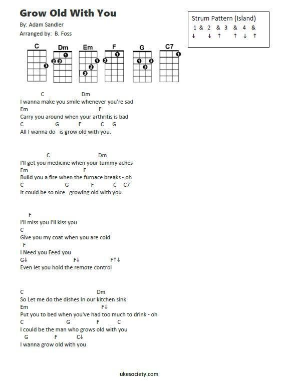 Pin By Ren Lace On Ukulele Chord Songs Ukelele Chords Ukulele Chords Songs Ukelele Chords Ukulele Songs