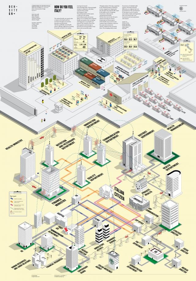 isometric map: lots of detail but still informative