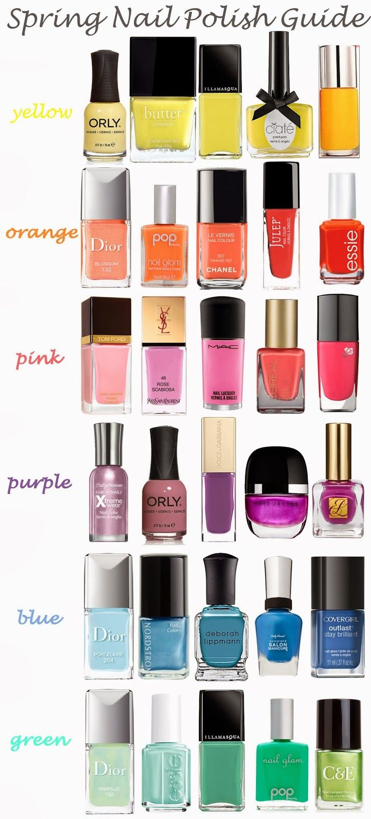 Spring Nail Polish Guide   Luci's Morsels