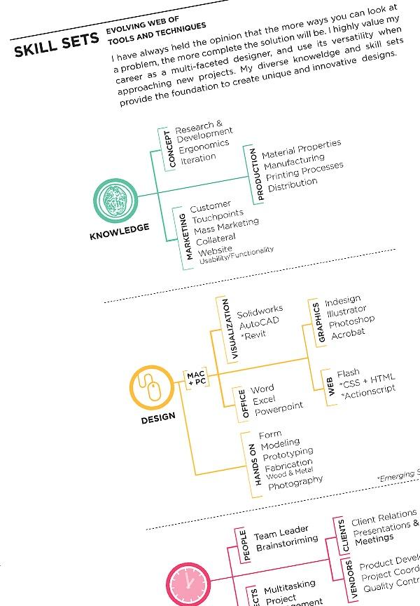 25+ melhores ideias de Curriculum Vitae Ingeniero no Pinterest - Architecture Student Resume