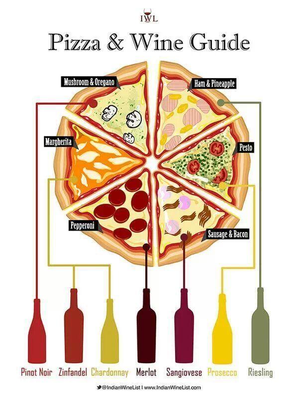 Pizza e vinhos. Escolha a sua.