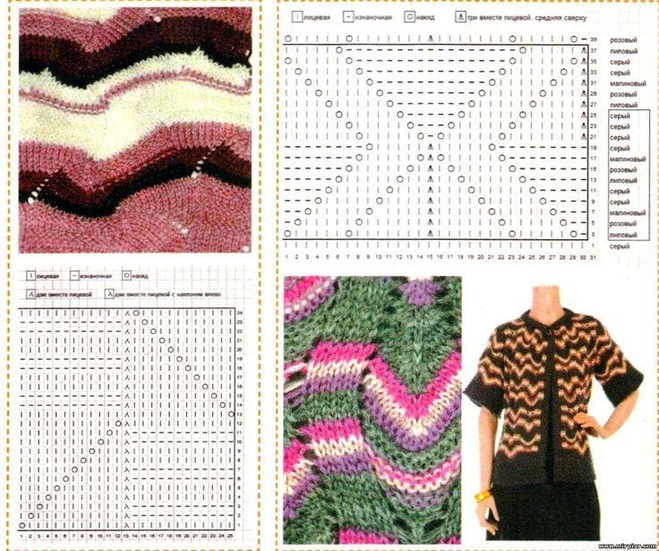 узоры для вязания спицами схемы и описание: 22 тыс изображений найдено в Яндекс.Картинках