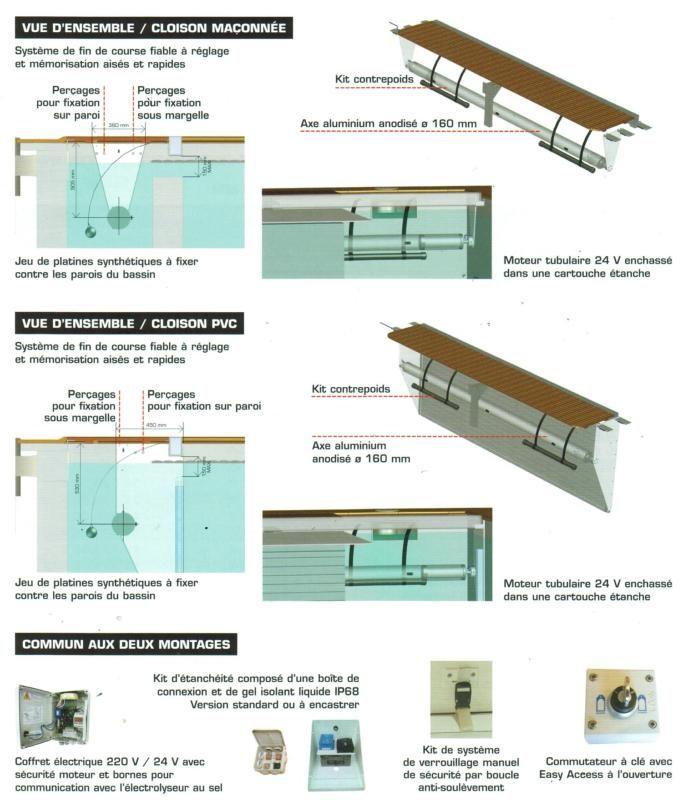 Store motorisé piscine immergé 4m x 2m