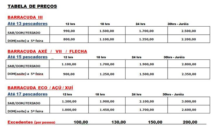 Pescaria em Alto Mar - Barcos Barracuda - Especializados em Pesca em Alto Mar no Litoral Sul - Itanhaém