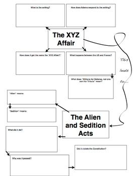 XYZ Affair and The Alien and Sedition Acts:  Two Birds, On