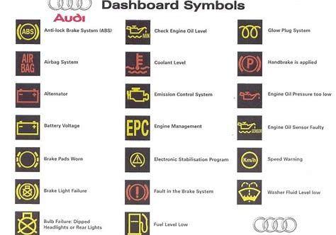 Image Result For Audi A4 Dashboard Symbols A4 Dashboard Worth