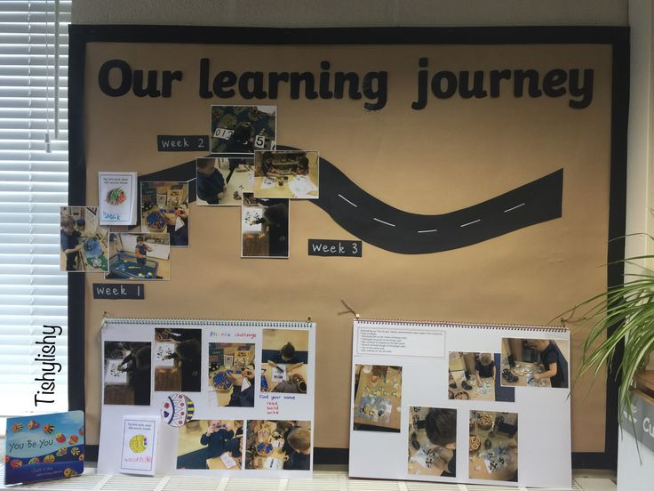 Our Learning Journey and floor books display